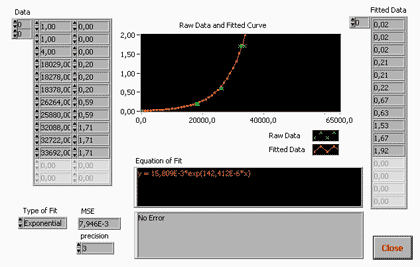 Calibration curve in the reflectance mode