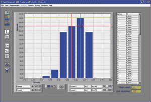 display of histograms